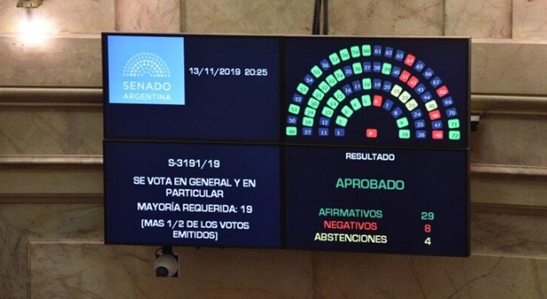 El peronismo logró aprobar en el Congreso sus proyectos de repudio al  golpe de Estado en Bolivia
